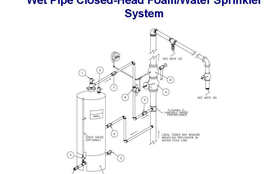 Sale 7702498 Fm 200 Fire Protection System Hfc 227ea Fire Extinguishing System besides firebrandsa co as well US6396404 also Dry Pipe Sprinkler System also SEBP13051287. on automatic fire suppression
